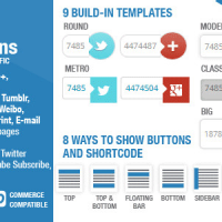 افزونه دکمه اشتراک گذاری وردپرس Easy Social Share Buttons v1.3.4