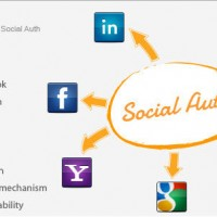 اسکریپت ورود از طریق اکانت شبکه های اجتماعی SocialAuth v4.0.1