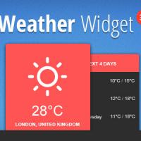 ویجت وردپرس نمایش آب و هوا Weather Widget 3